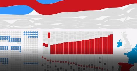 Europawahlen in Zahlen