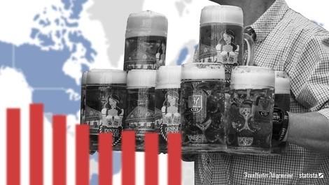 Wer trinkt mehr, die Russen oder die Deutschen?