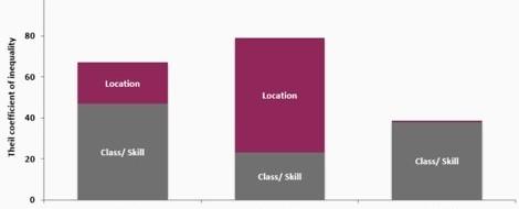 Arbeit vs. Kapital -- verschieben sich die Gewichte wieder?