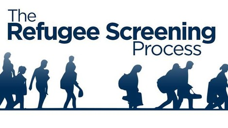 Canadian refugees resettlement program – Is it effective? How?
