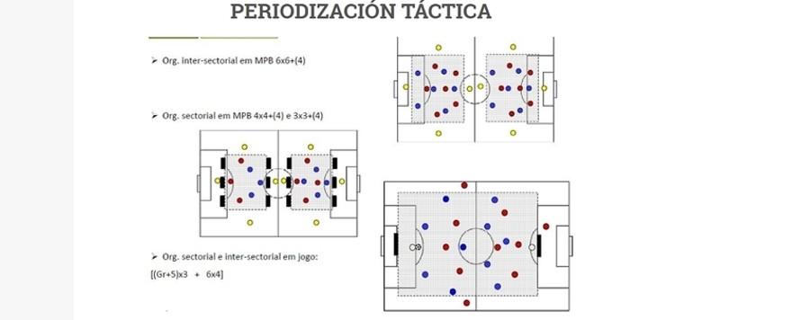 Simplificación de la estructura compleja del juego