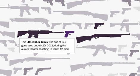 Eine graphische Übersicht: 50 Jahre Massenschießereien in den USA