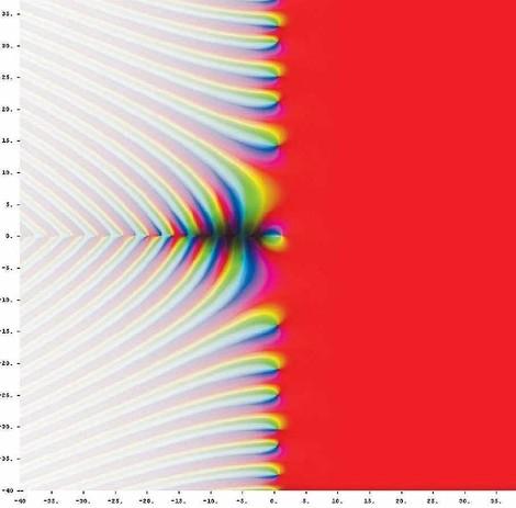 Was es mit Riemanns berühmter Vermutung auf sich hat