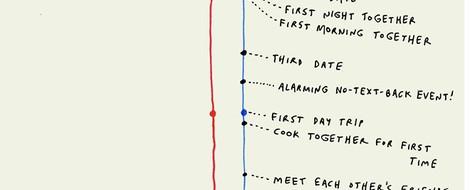 Zum Heulen und zum Lachen: Dating in der Pandemie