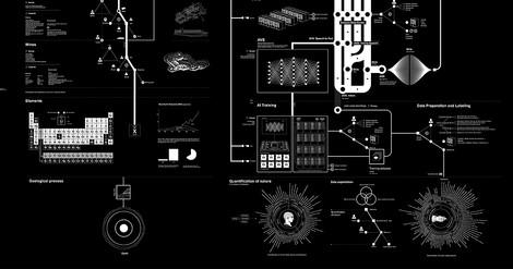 KI: Technologie der Extraktion von Daten, Arbeitskraft + Mineralien